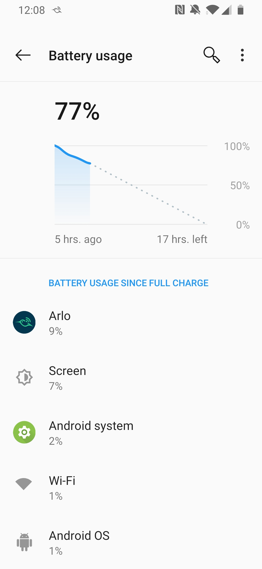 Re: Arlo Android App drains phone battery when in     - Page