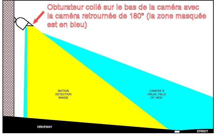 Bricolage_obturateur_Arlo.jpg