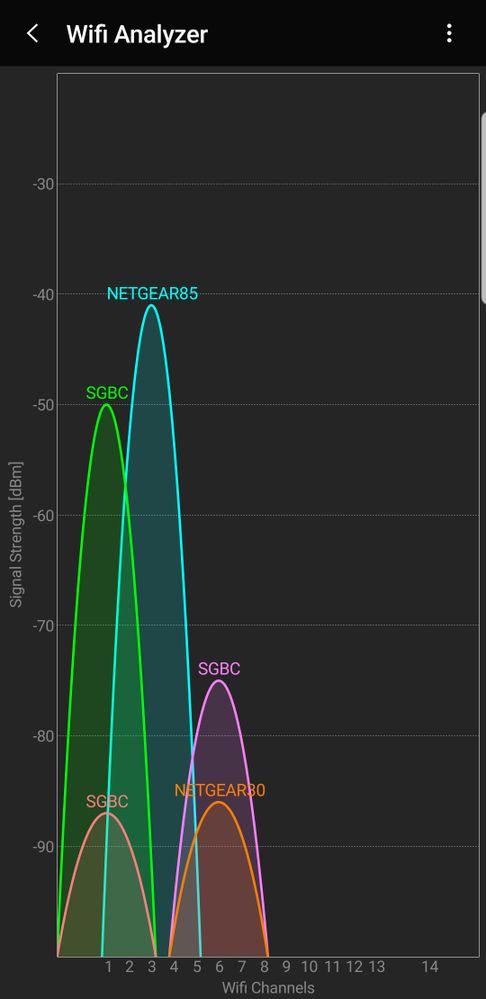 Screenshot_20191003-155019_Wifi Analyzer.jpg