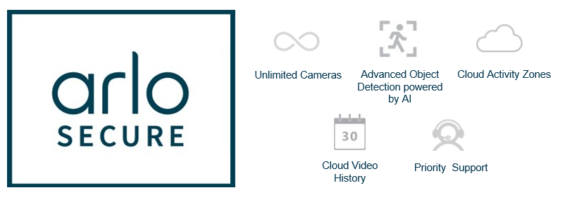 Arlo Secure Features.PNG