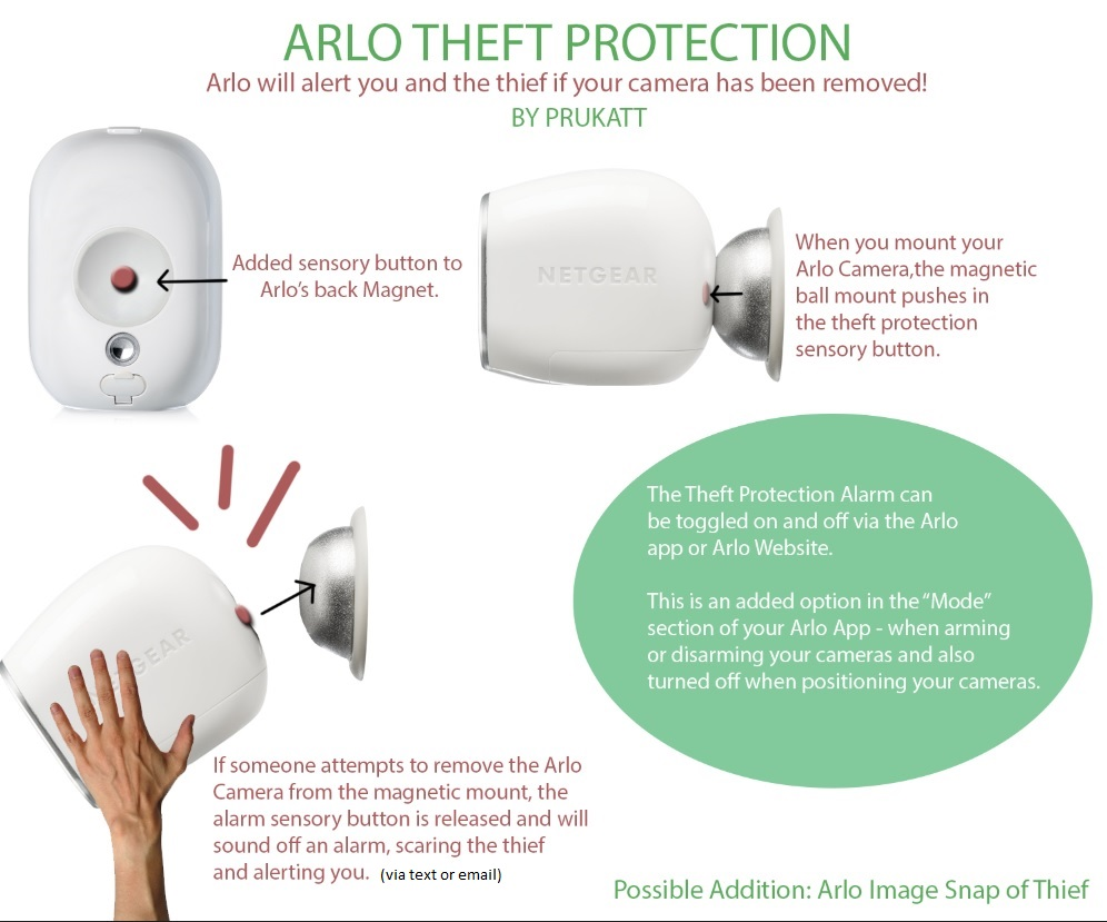 Theft Deterrent - Arlo Communities