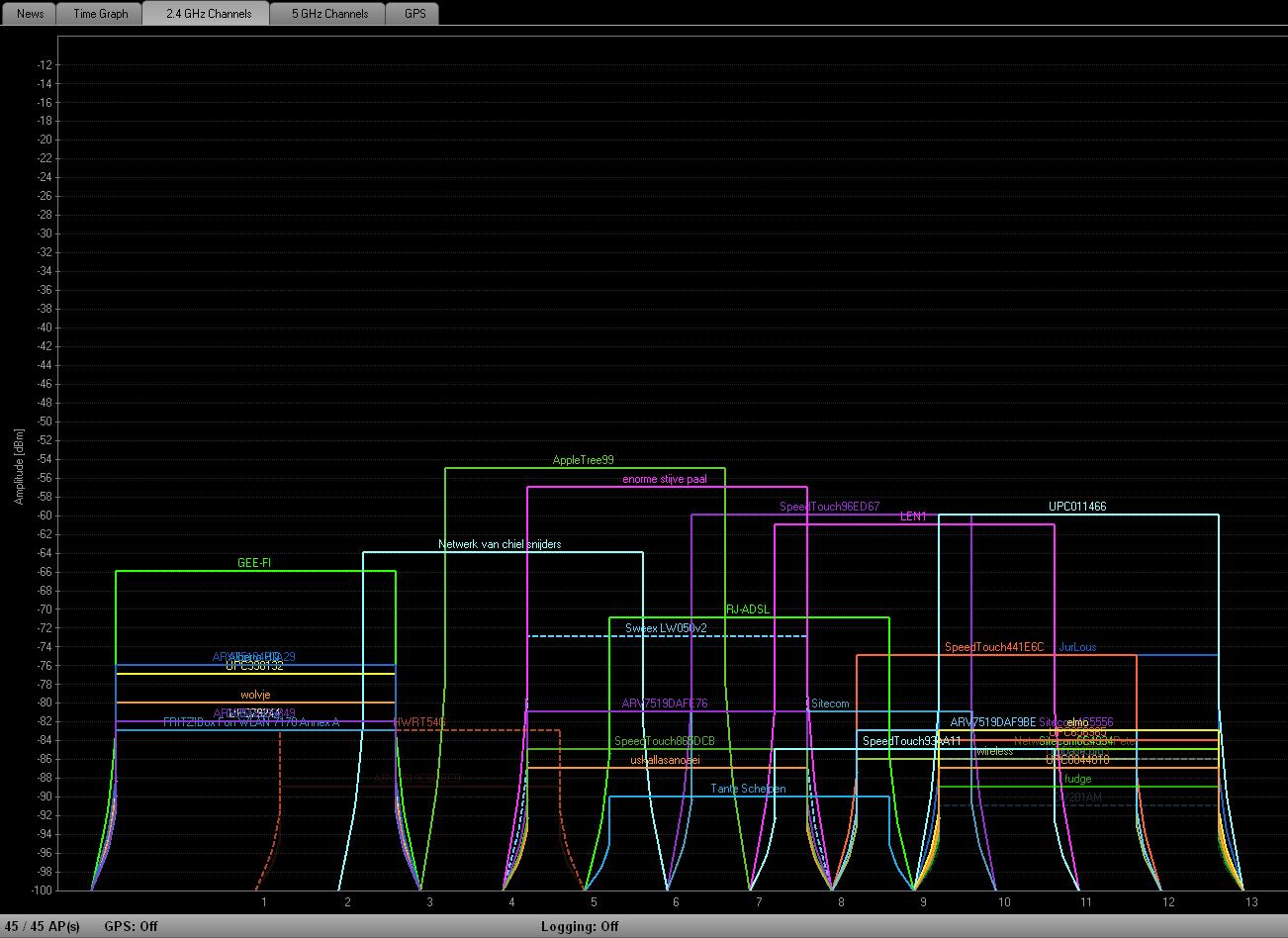 wireless_in_the_city.jpg